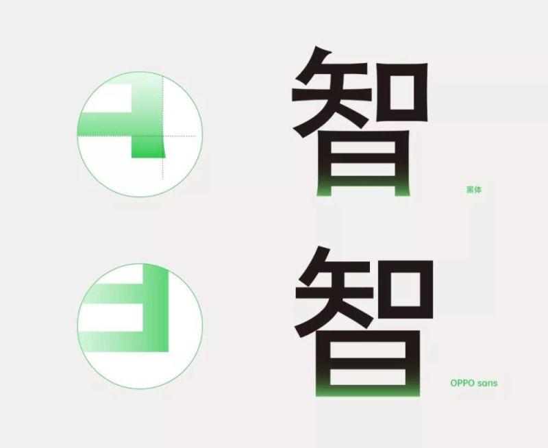 OPPO Sans