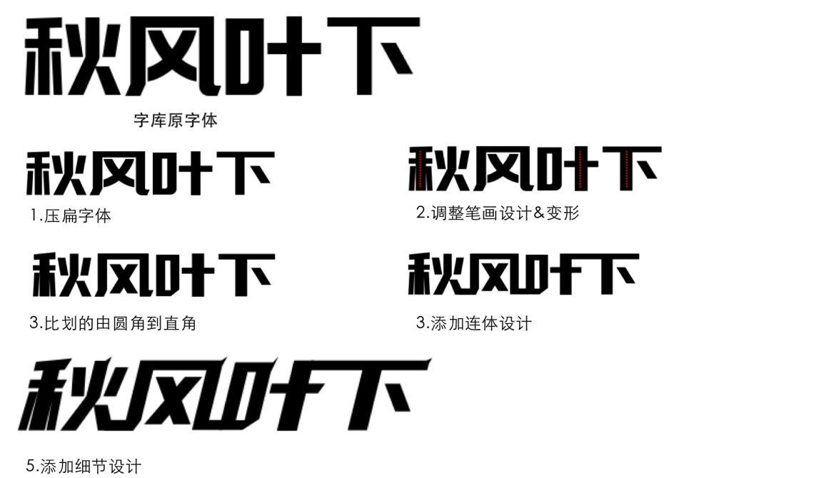 害怕字体侵权?来看这份超详细的字体版权避坑指南!